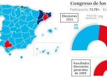 Resultados Elecciones Generales 20N 2011